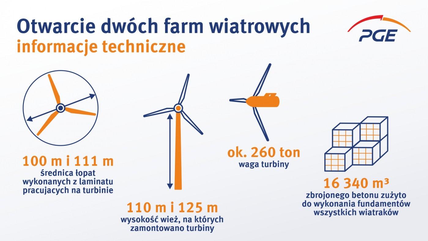 starzarybicekarniceii_infografika2.jpg