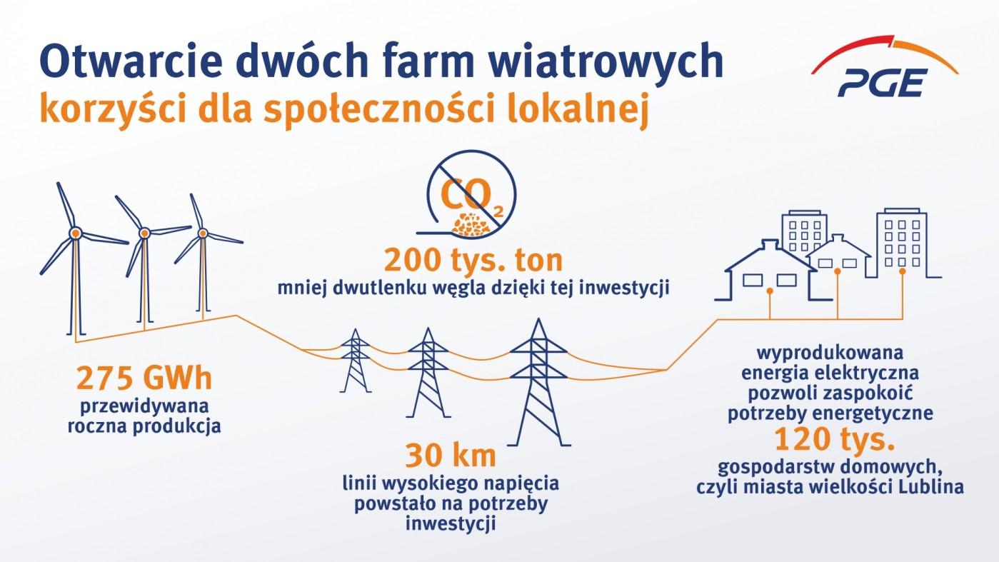 starzarybicekarniceii_infografika3.jpg