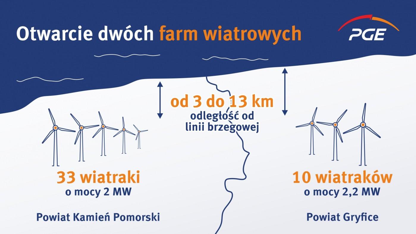 starzarybicekarniceii_infografika1.jpg