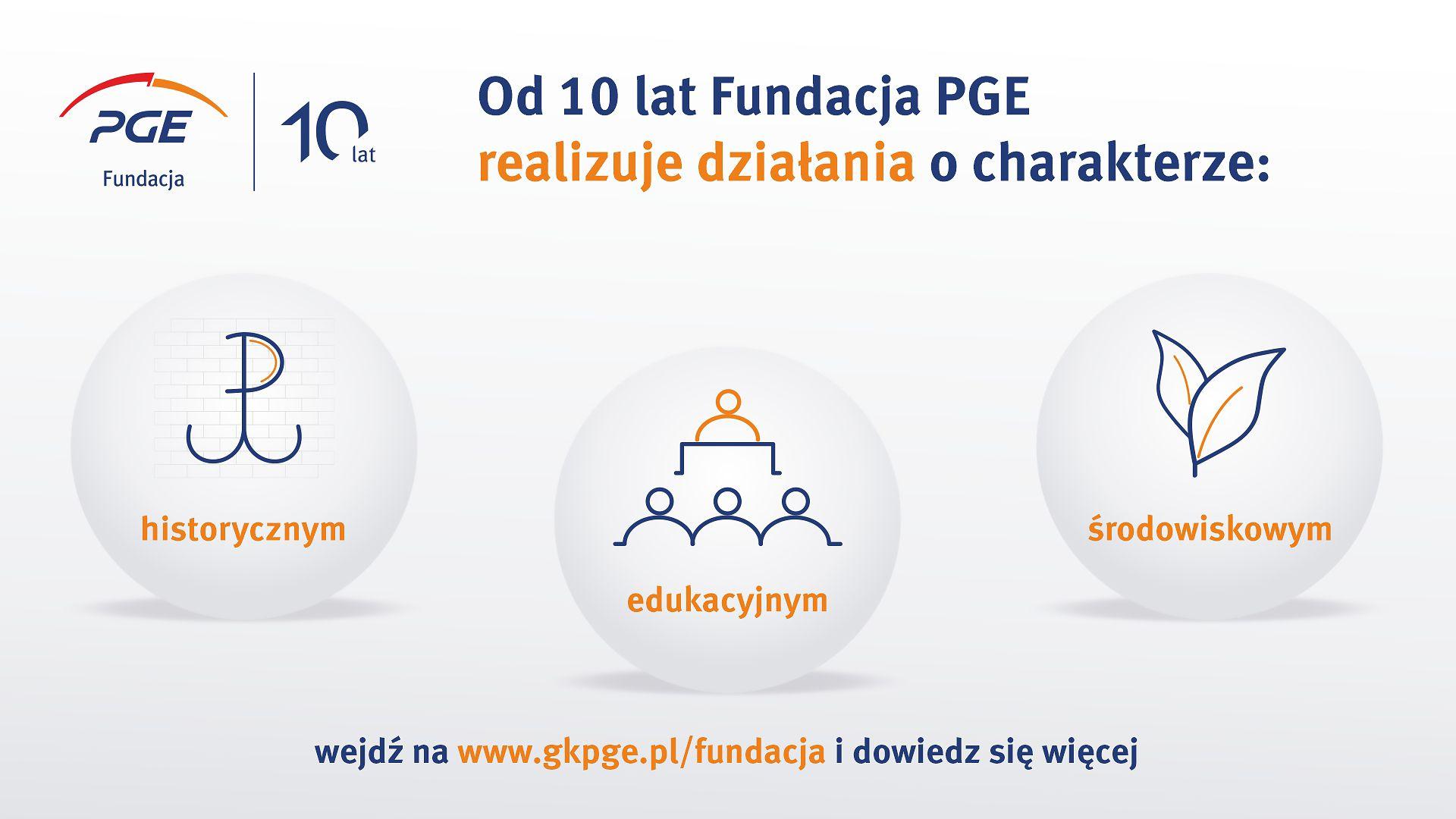10 lat Fundacji PGE