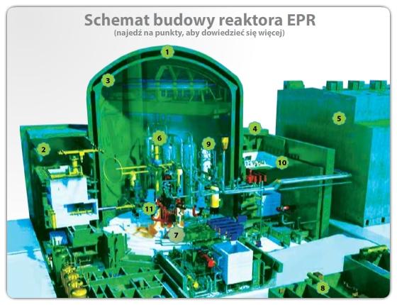 schemat_budowy_reaktora_epr
