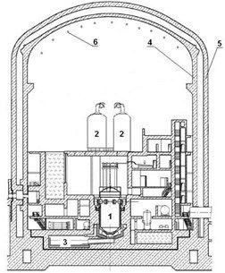 Przekrój przez obudowę bezpieczeństwa reaktora EPR