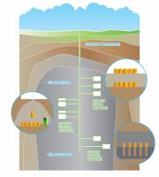 Odpady jądrowe