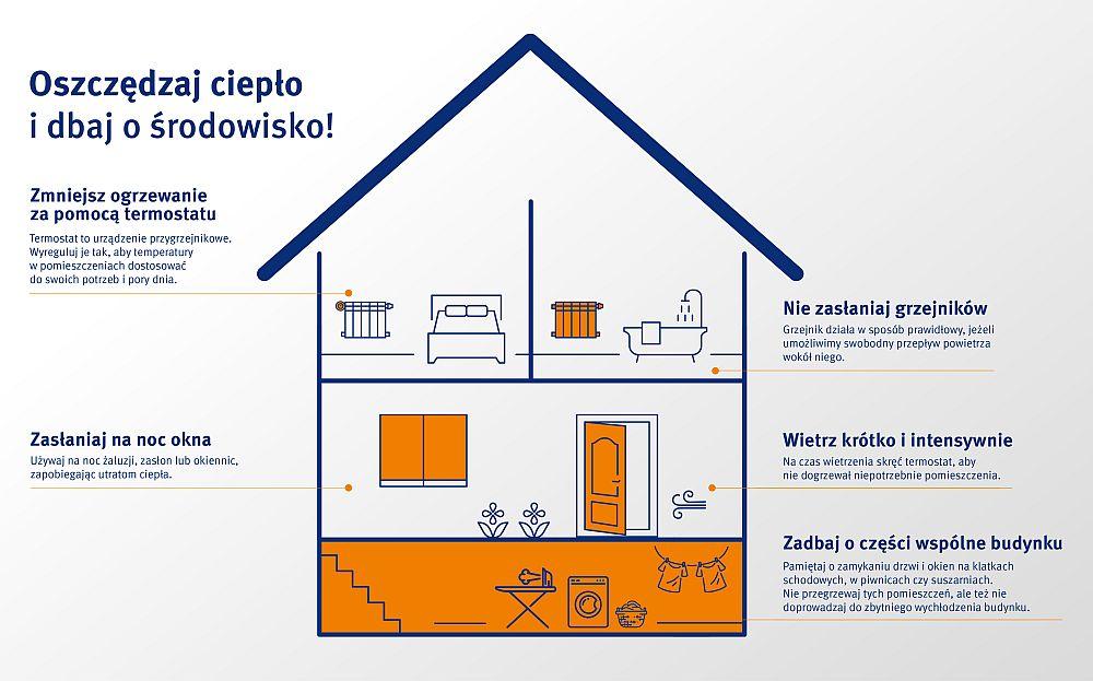 pge_grafika_oszczedzaj_cieplo_1000.jpg