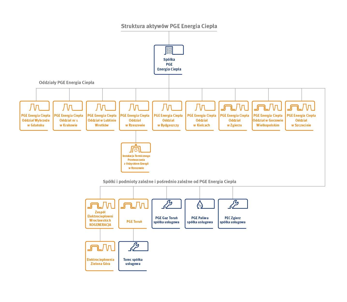 schemat-organizacyjny-16092021.jpg