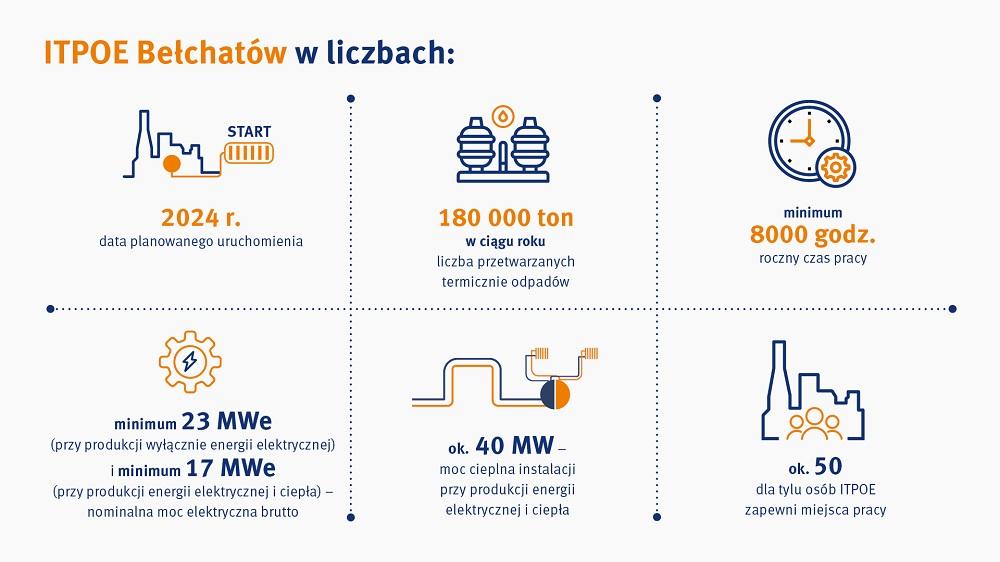pge_ikonki-i-infografika-belchatow_s-2.jpg