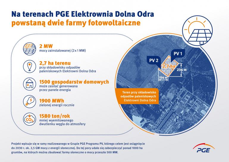 infografika_pv_zedo.jpg