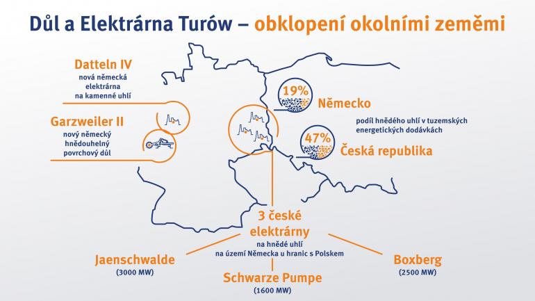dul-a-elektrarna-turow-obklopeni-okolnimi-zememi.jpg