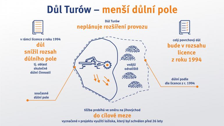 dul-turow-mensi-dulni-pole.jpg