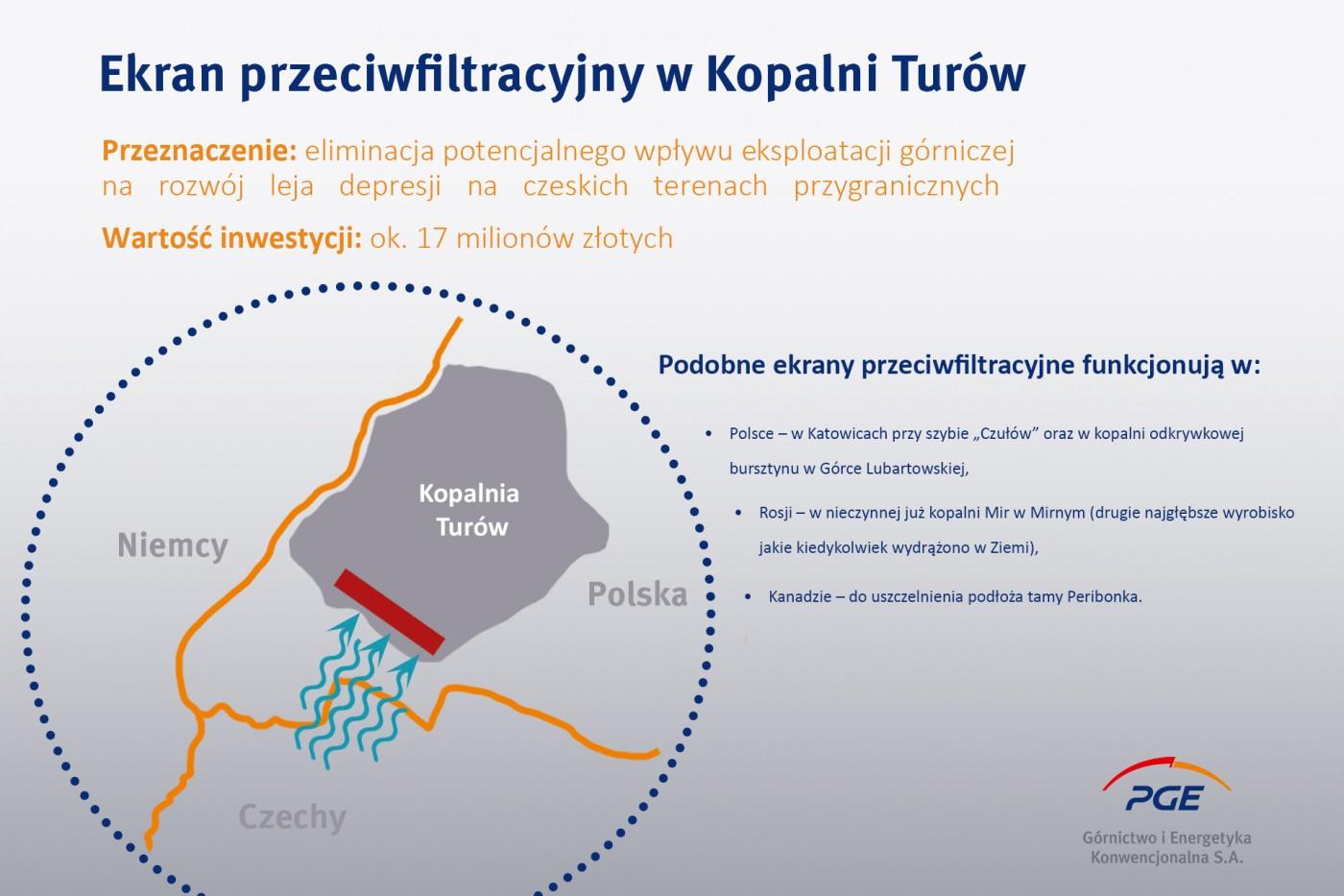 infografika_ekrany-przeciwfiltracyjny-w-kwbt_2.jpg