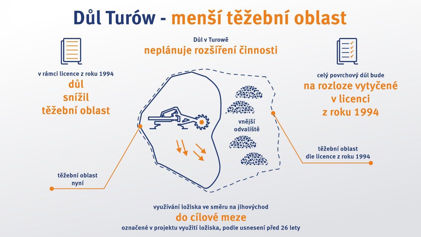 infografika_mniejszy_obszar_gorniczy_turow_cz.jpg