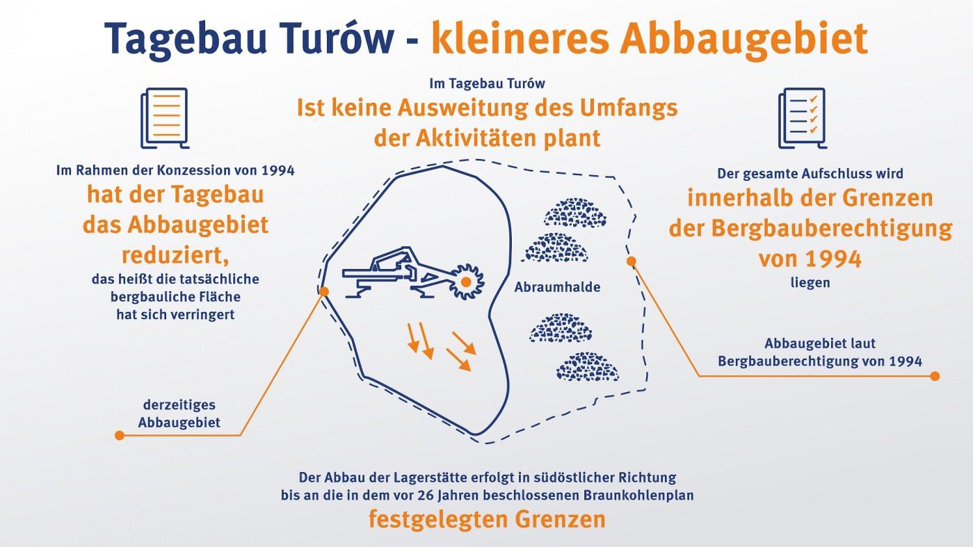infografika_mniejszy_obszar_gorniczy_turow_de.jpg