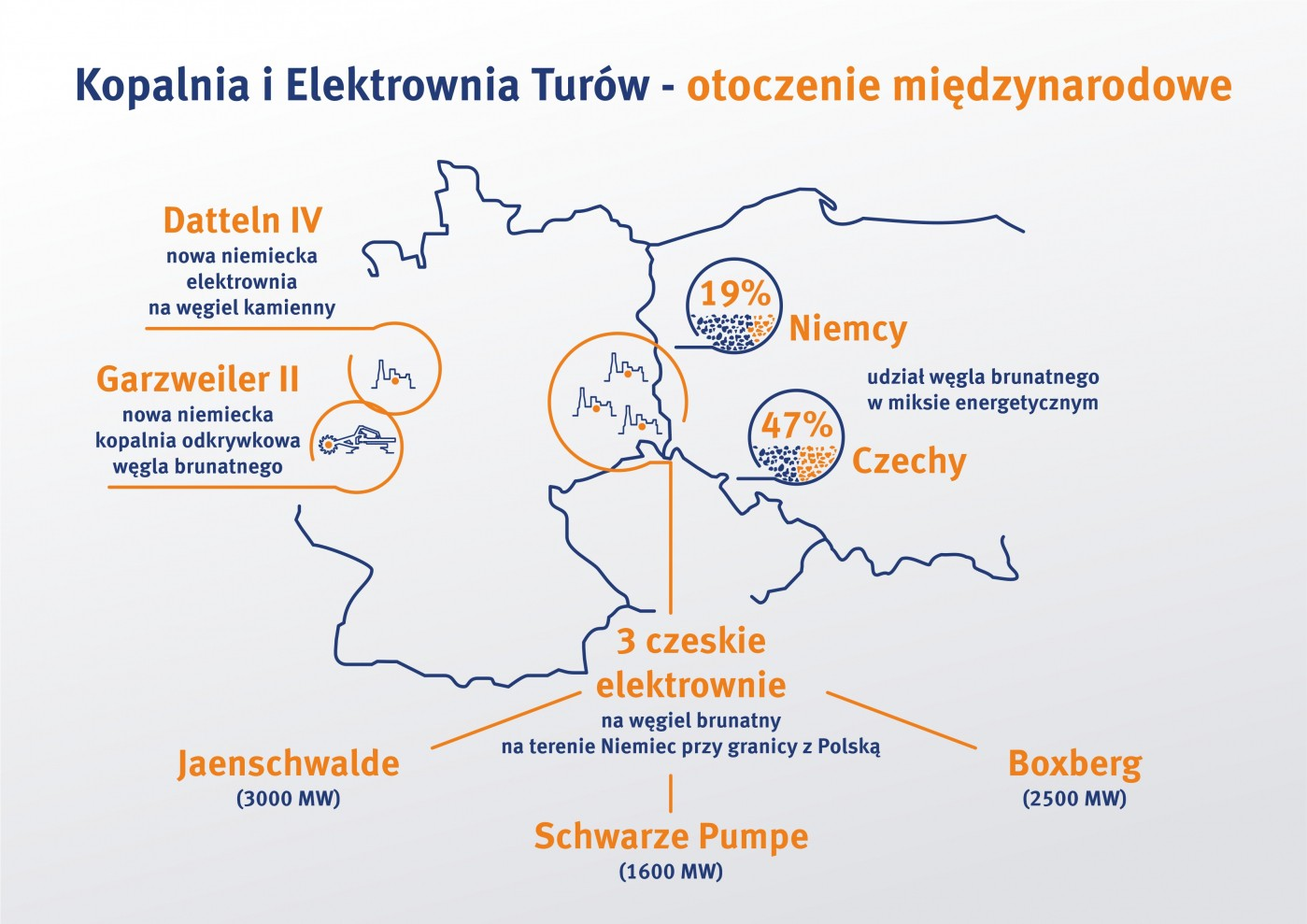 infografika_otoczenie-miedzynarodowe_turow.jpg