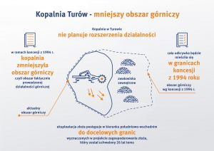 infografika_mniejszy_turow.jpg