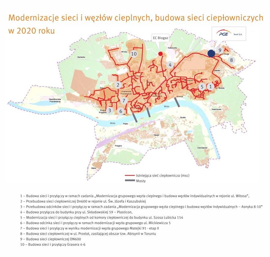 modernizacje-2020.jpg