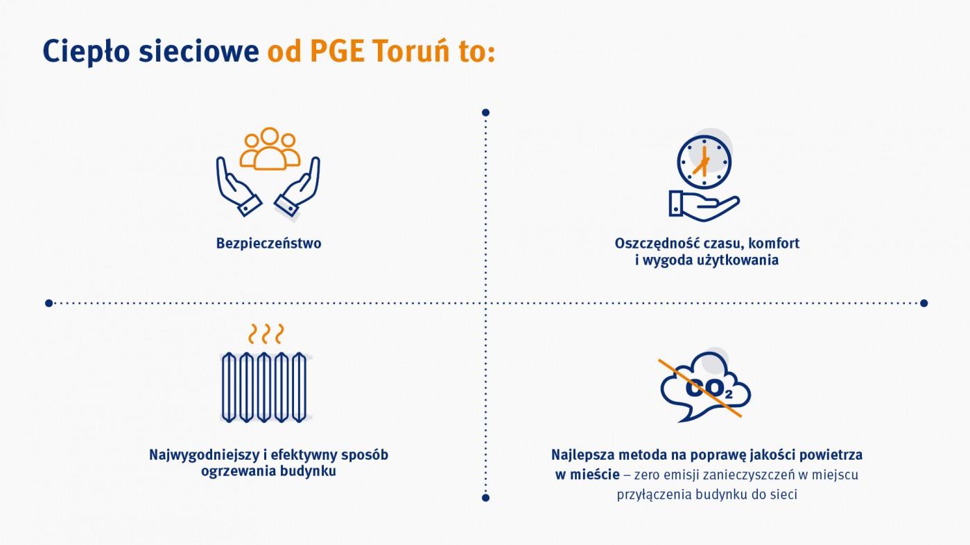 pge_infografika_cieplo_sieciowe_torun_12_03_2021.jpg
